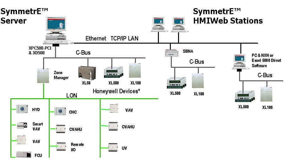 symmetre_001